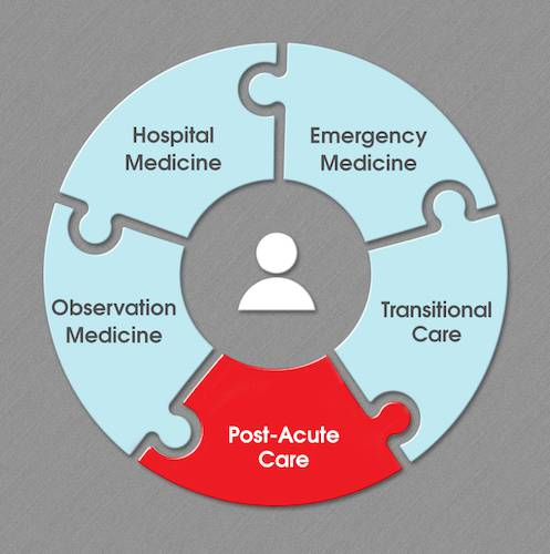 Post-Acute Care Management at USACS