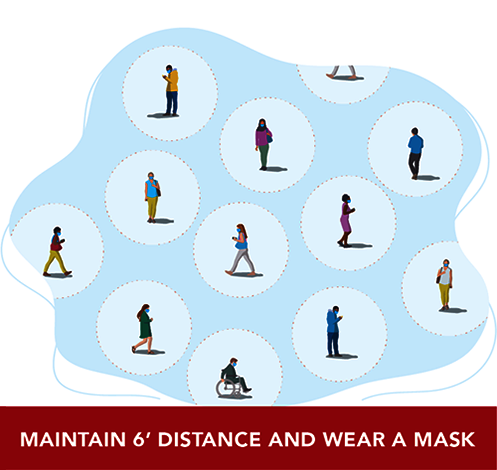 Maintain 6 feet distance and wear a mask
