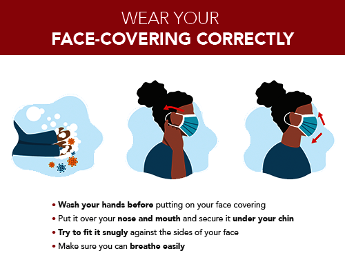 Wear your face-covering correctly